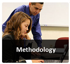 The Princeton Review Methodology