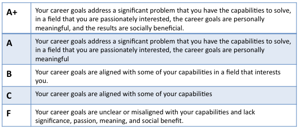 Career Path Sample Essay About Family - image 11