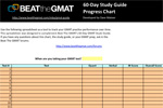 GMAT Progress Chart