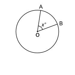 A lesser known theorem for circles a central angle ccuart Image collections