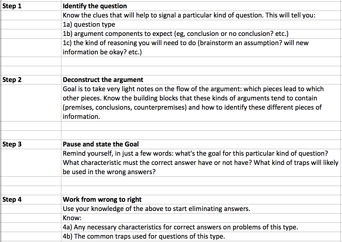 cbest essay question Cbest testing (selfteachers)  does anyone remember what their essay topics were  either way, the cbest is very doable and i'm sure if you just review a bit .
